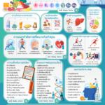 GeneusDNA-checklists-01-1086×1536